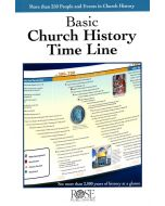 Basic Church History Time Line Pamphlet